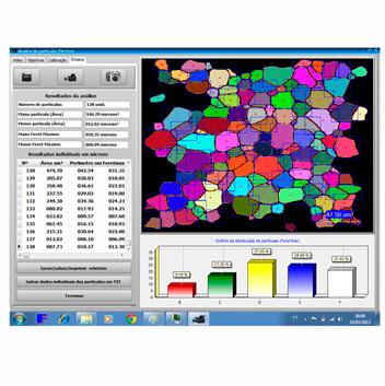 Software de Teste de Sujidade